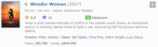 En Yeni Filmler 2017 Wonder Woman