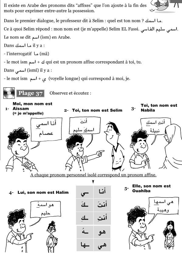 Je M Appelle En Arabe : appelle, arabe, Cours, D'Arabe, Ligne, Gratuits., Grammaire, L'arabe, Littéral, Leçon, Apprendre, DILAP