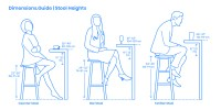 Stool Heights Dimensions & Drawings | Dimensions.Guide
