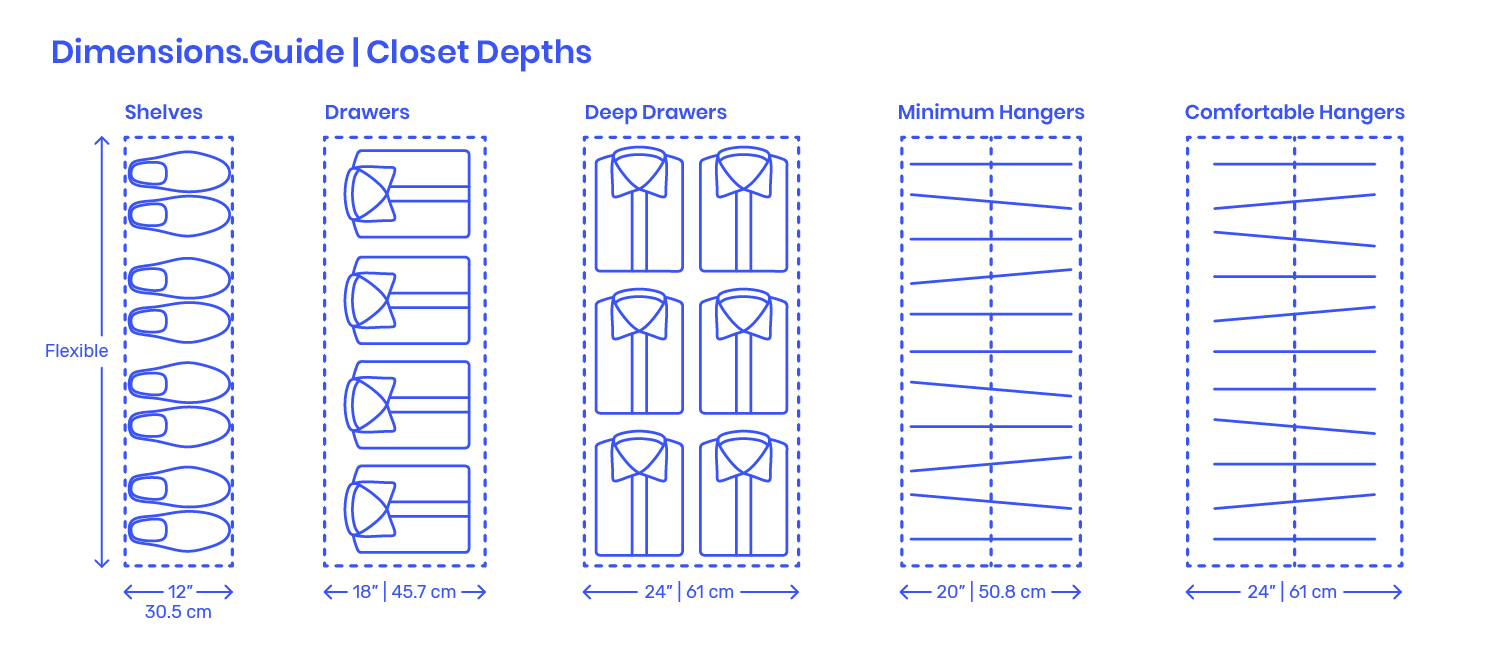 Closet Depths Dimensions Drawings Dimensions Guide