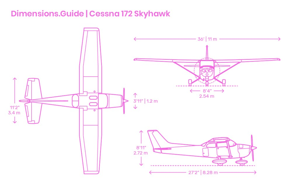 medium resolution of diagram of engine 172 wiring diagram for you cessna 172 skyhawk aircraft dimensions drawings dimensions