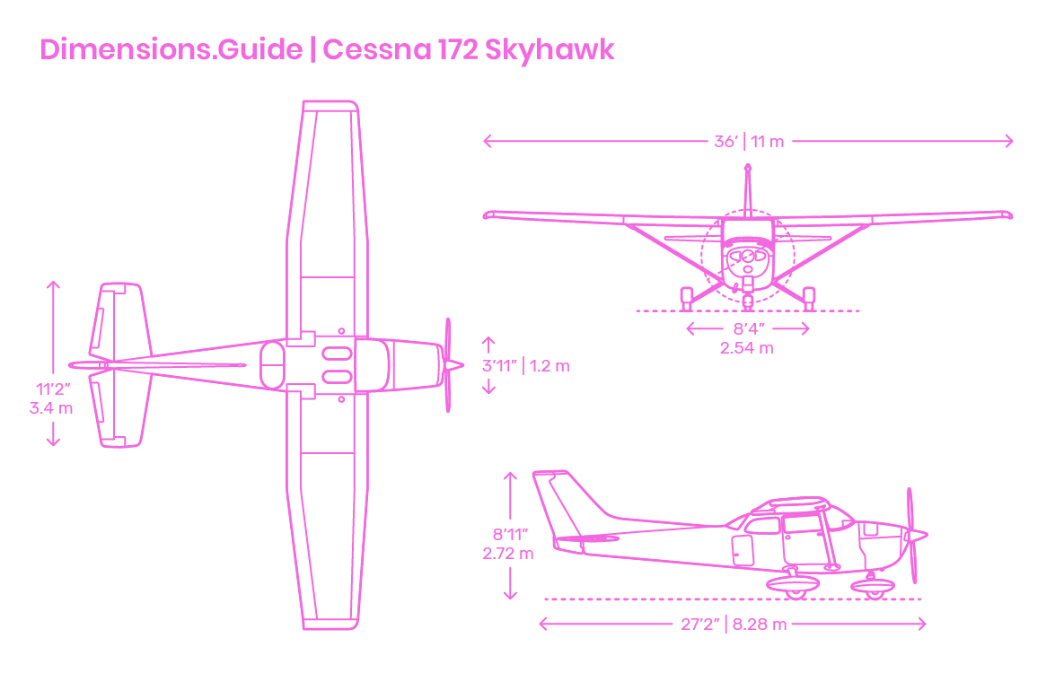 hight resolution of diagram of engine 172 wiring diagram for you cessna 172 skyhawk aircraft dimensions drawings dimensions