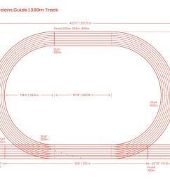 300m running track dimensions drawings dimensions guide 300 meter track diagram [ 1500 x 1250 Pixel ]