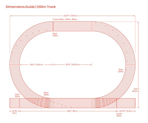 small resolution of 300m running track dimensions drawings dimensions guide 300 meter track diagram