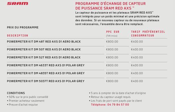 Conditions d'échange des capteurs de puissance Sram Red AXS