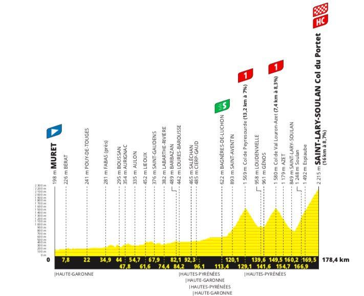 2021 Tour de France étape 17
