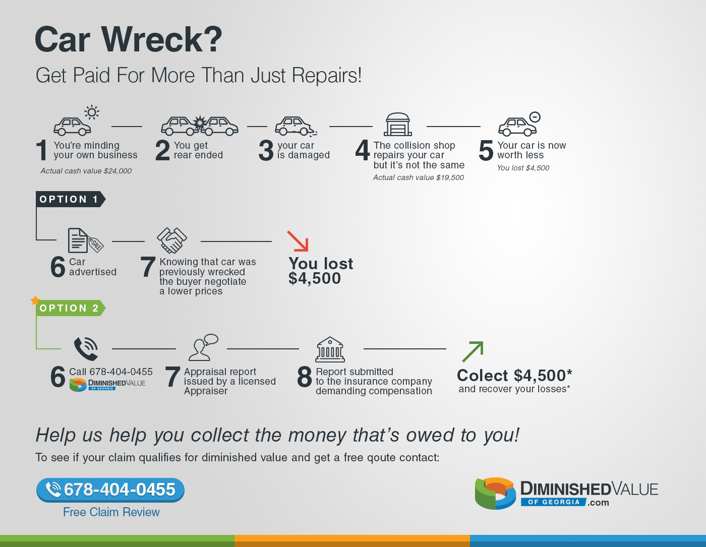 Vehicle Identification Worksheet