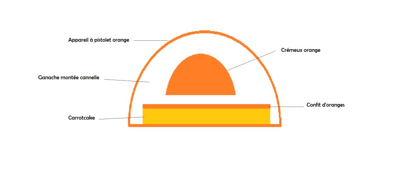 Orange cannelle