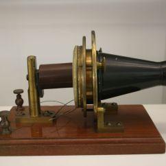 Alexander Graham Bell Telephone Diagram Dna Helix New