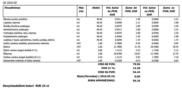 Žvėryno namai: sąskaitos ir mokesčiai už šildymą, elektrą ir kitus dalykus