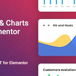 JUAL Graphist - Graphs & Charts for Elementor