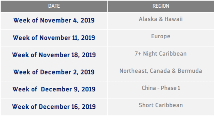 Royal Caribbean has changed when they will announce their Summer 2021 schedule. Caribbean cruises from Galveston will now be announced two weeks later than planned.