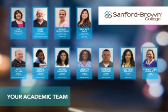 Health Faculty Banner | Sanford-Brown College