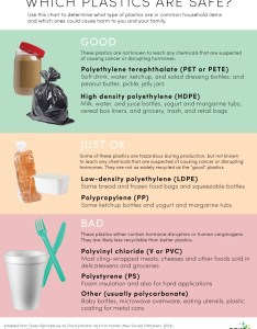 Be healthy loving also which plastics are safe care living rh