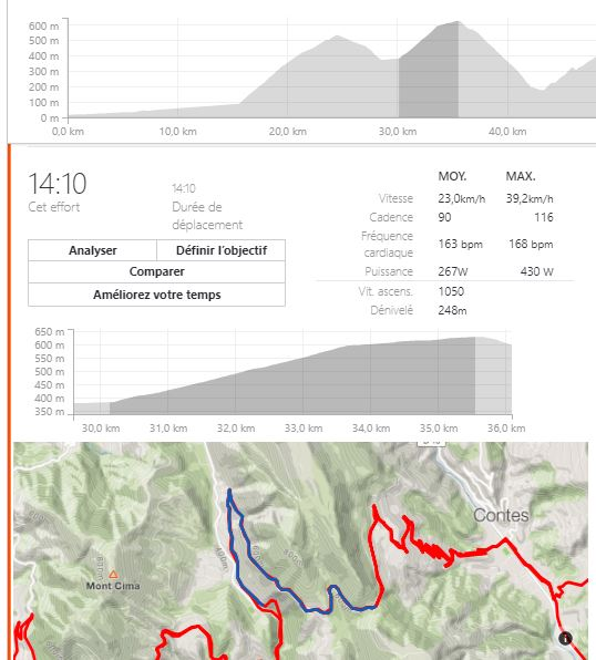 2 eme col Col de Chateauneuf - bascule vers Contes