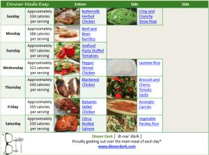 Sample Light & Fit Menu | Delicious, Fresh Recipes