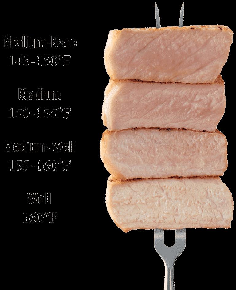 Cooking Pork Visual