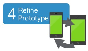 Refine Prototype
