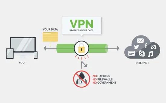 VPN이란엠카지노VPN