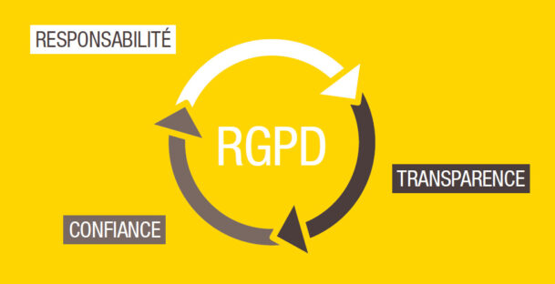 RGPD, une question de bon sens !
