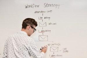 Planejamento da automação de marketing