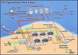 training Oil and Gas Surface Facilities,pelatihan Oil and Gas Surface Facilities,training Oil and Gas Surface Facilities Batam,training Oil and Gas Surface Facilities Bandung,training Oil and Gas Surface Facilities Jakarta,training Oil and Gas Surface Facilities Jogja,training Oil and Gas Surface Facilities Malang,training Oil and Gas Surface Facilities Surabaya,training Oil and Gas Surface Facilities Bali,training Oil and Gas Surface Facilities Lombok,pelatihan Oil and Gas Surface Facilities Batam,pelatihan Oil and Gas Surface Facilities Bandung,pelatihan Oil and Gas Surface Facilities Jakarta,pelatihan Oil and Gas Surface Facilities Jogja,pelatihan Oil and Gas Surface Facilities Malang,pelatihan Oil and Gas Surface Facilities Surabaya,pelatihan Oil and Gas Surface Facilities Bali,pelatihan Oil and Gas Surface Facilities Lombok
