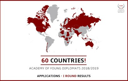 60 countries and counting!