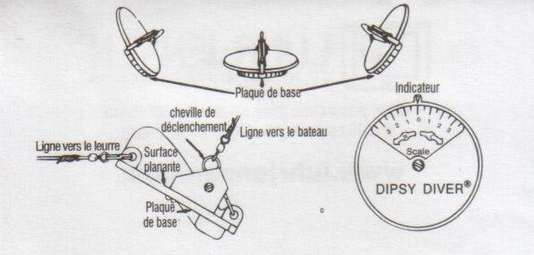 Downrigger Fishing Diagram, Downrigger, Get Free Image