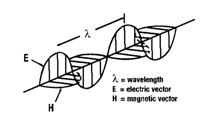 Glossary of Laser Terms