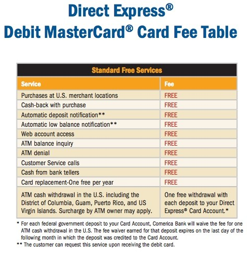 """""""How do I add Money to Direct Express Card?"""""""