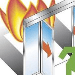 Memoria pedagogica acreditacion profesor de prevencion contra incendios Area Instrumental.