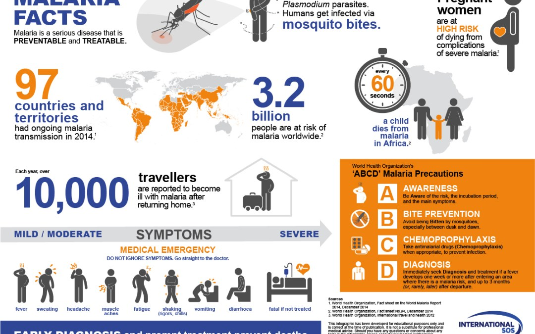 El aftermath del Ébola