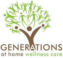 Generations Health Care Logo