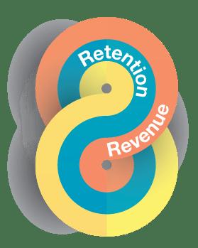 Retention   Revenue