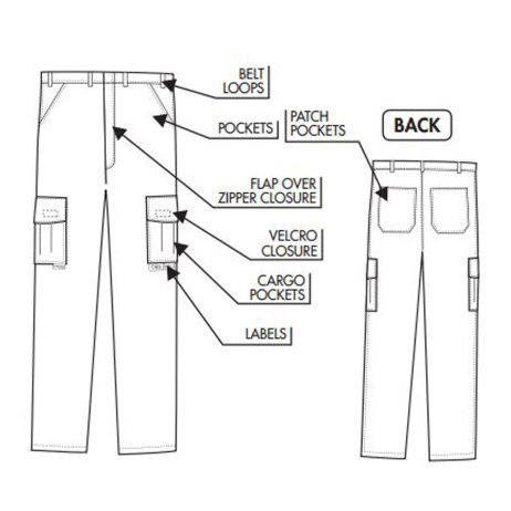 diagram of pants