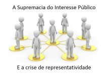 Supremacia do interesse público
