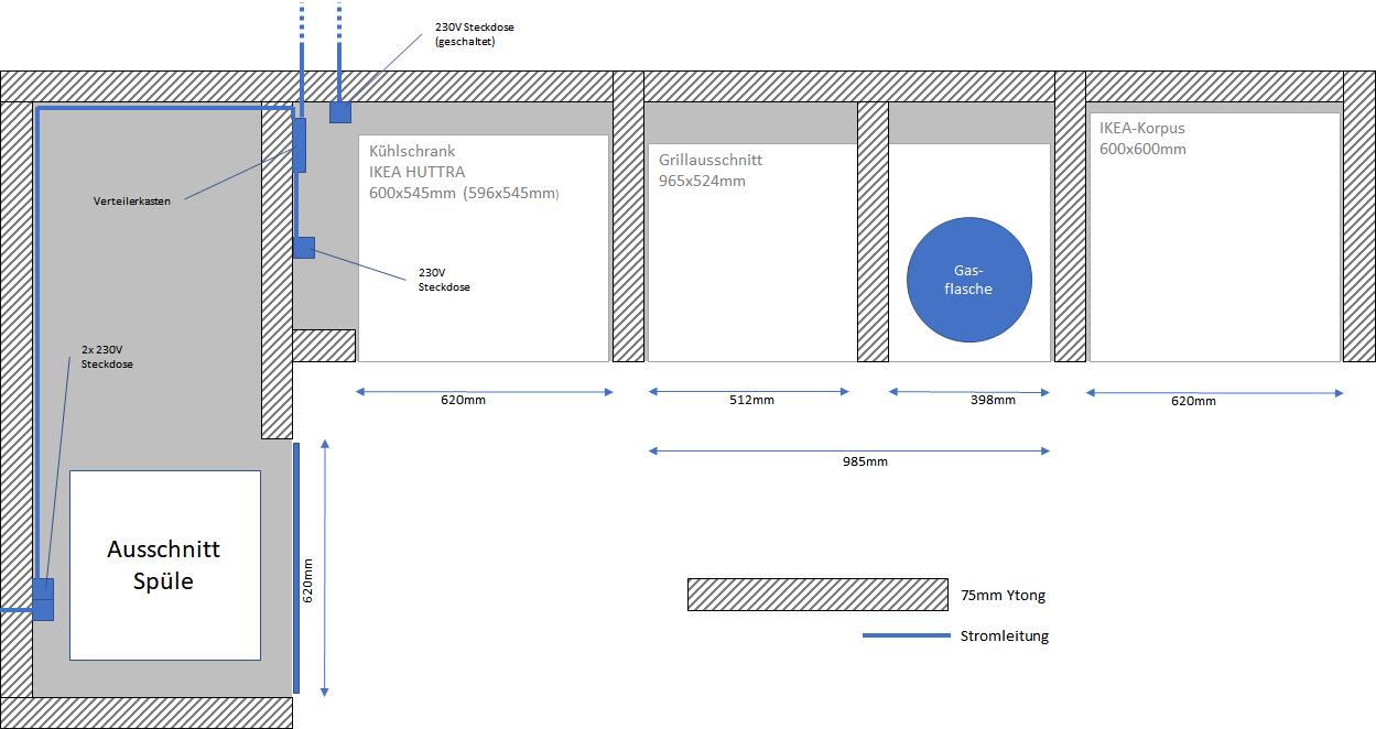Plan für eine Outdoorküche