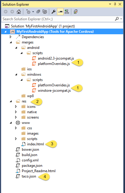 Visual Studio Enterprise 2015 Expanded Cordova Solution