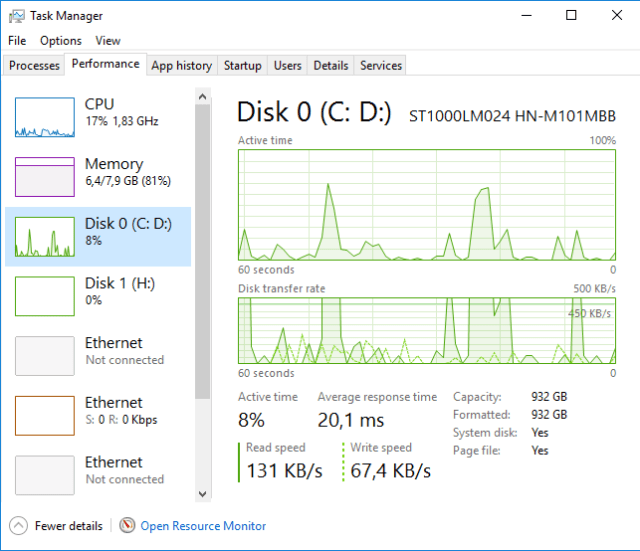Windows Task Manager Resolve High Disk Usage | Dirk Strauss