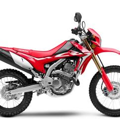 in terms of value the honda crf250l is an eye opener it s manufactured in thailand to keep the price down but is up to honda s standards  [ 1200 x 791 Pixel ]