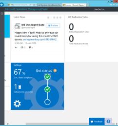 microsoft operations managment suite dashboard with ad replication status click for original screenshot  [ 1001 x 1035 Pixel ]