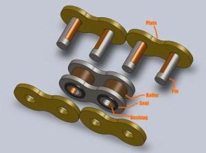 Worn-link-3
