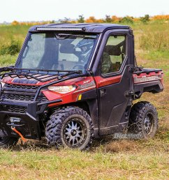 the polaris ranger series has been the backbone of utility utv life rangers are responsible for many innovations in the class  [ 1200 x 800 Pixel ]