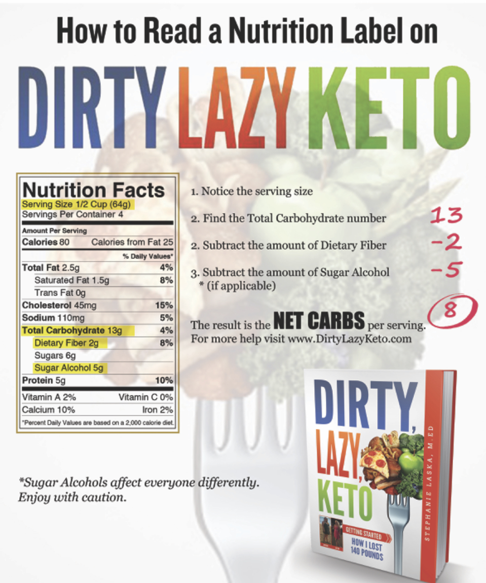 Net Carbs? Keto Calculator. How To Read A Nutrition Label