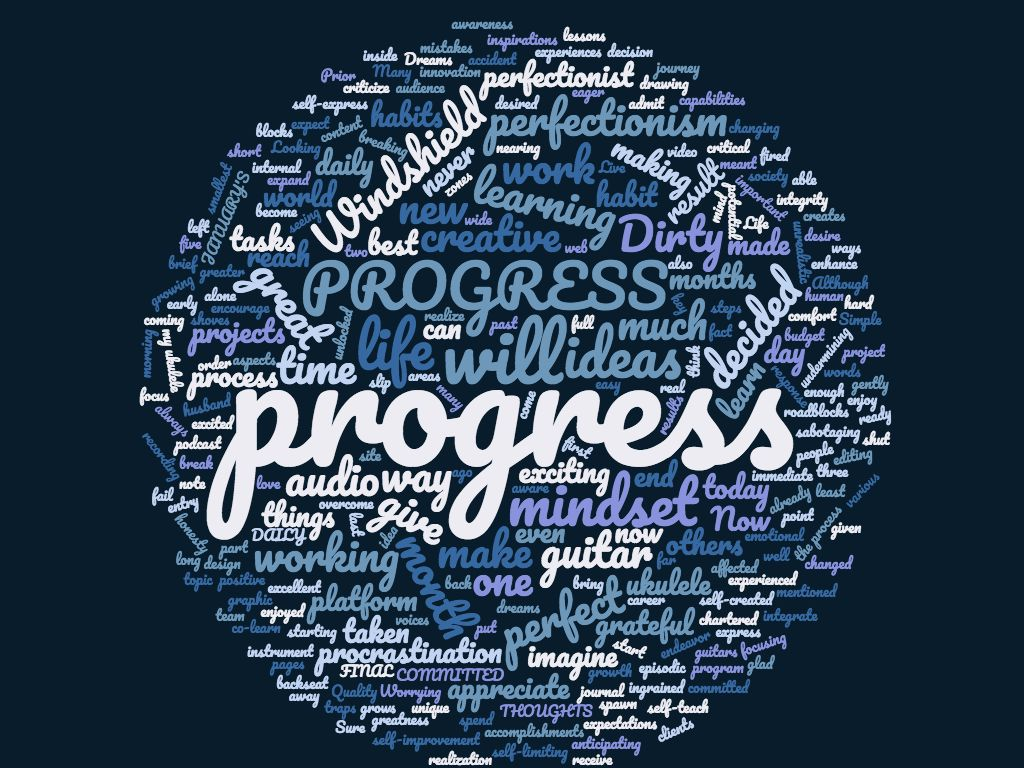 Progress Word Cloud