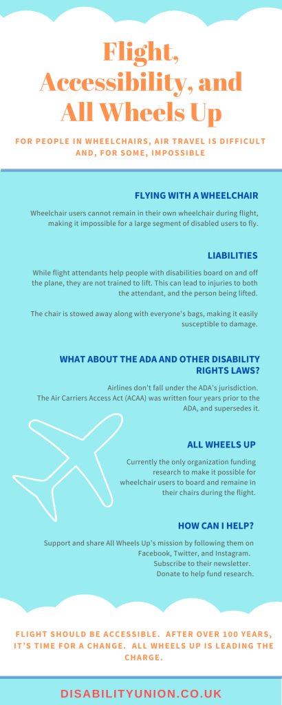 Flight, Accessibility, and All Wheels Up