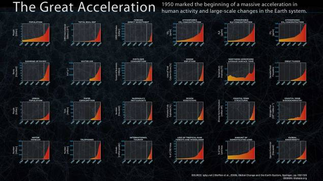 The Great Acceleration.