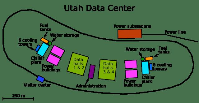 Utah_Data_Center_of_the_NSA_in_Bluffdale_Utah_vector.svg