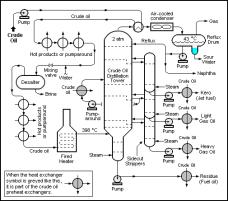Crude_Oil_Distillation_Unit