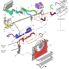 Porsche 928 Wiring Diagram 2006 Vw Passat Turbo Engine Rover Coolant Best Library